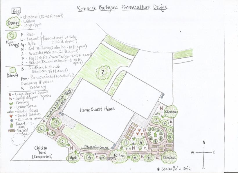 Komarek permaculture design